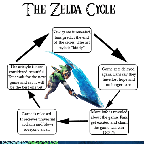 cycle zelda nintendo