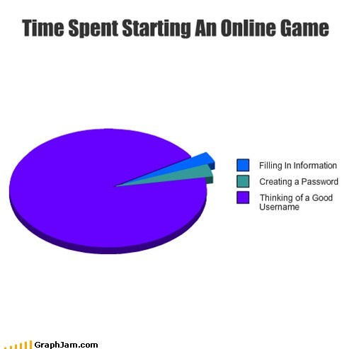 Time Spent Starting An Online Game
