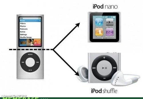 ipod macs apple - 6812060928
