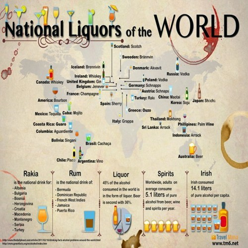travel freak,drinking,around the world,national liquors