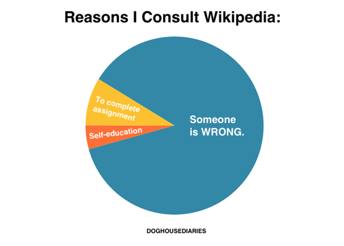 internet arguement wikipedia Pie Chart - 6813276416