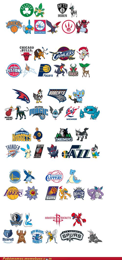 nba Pokémon sports mascots - 6814008320