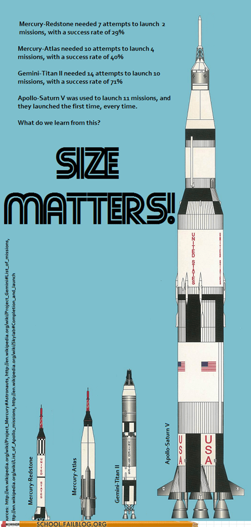 nasa space program rocketships Astronomy size matters - 6816636672