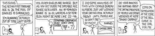 dating pool,comics,xkcd,math geeks