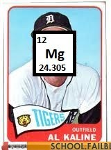 metal element baseball alkaline - 6820315648
