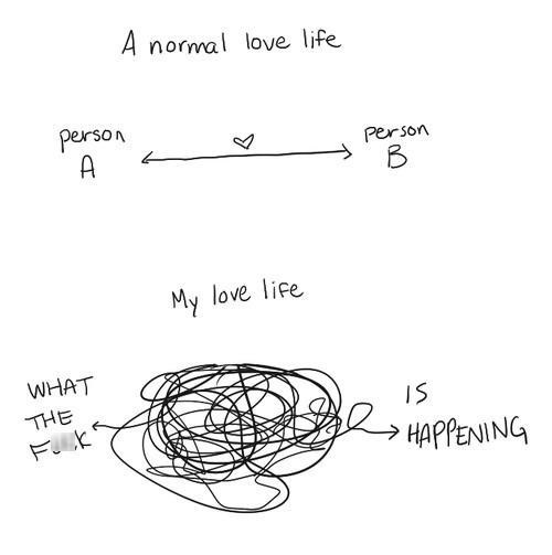 my love life,What is happening,love life,normal