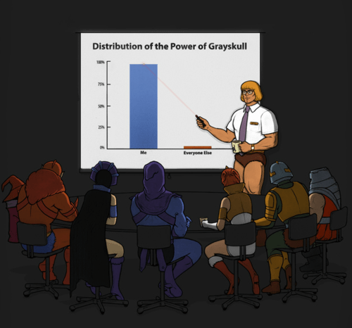 art Chart power of grayskull he man - 6823223552