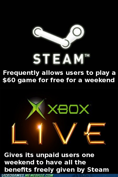 steam,generosity,xbox live