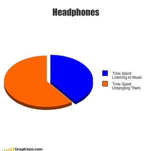 Music head phones tangled up knot Pie Chart - 6826596096
