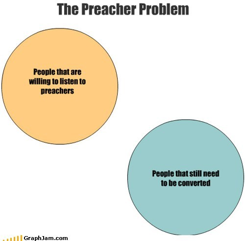 religion,preaching,venn diagram,convert
