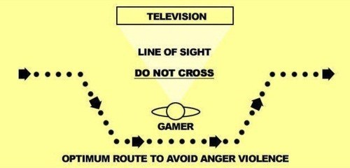 gamer route line of sight do not disturb