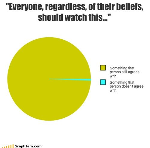 """Everyone, regardless, of their beliefs, should watch this..."""