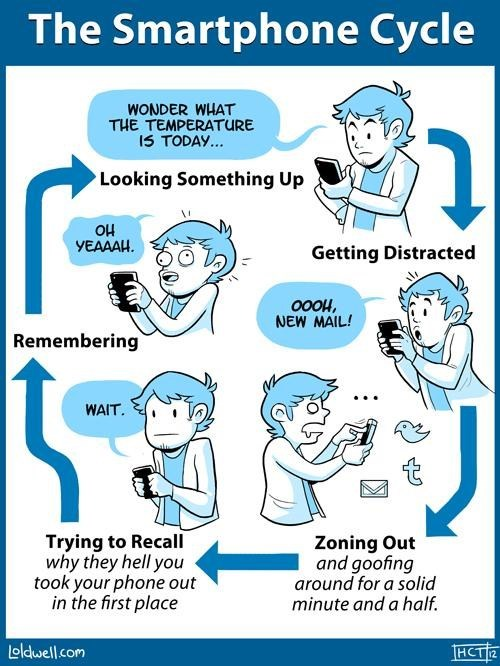 cycle email smartphones distracted derping around - 6847170816