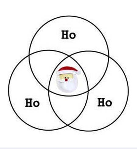 diagram santa funny holidays graph - 6848216832