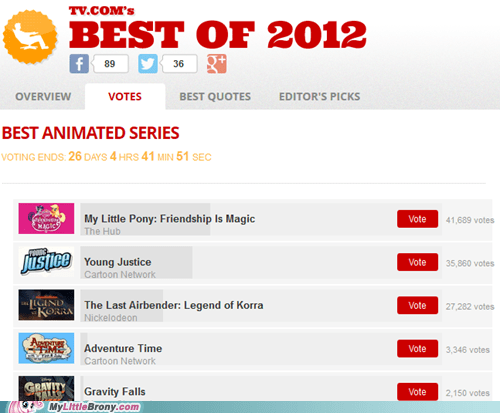 my little pony,tv.com,best animated series