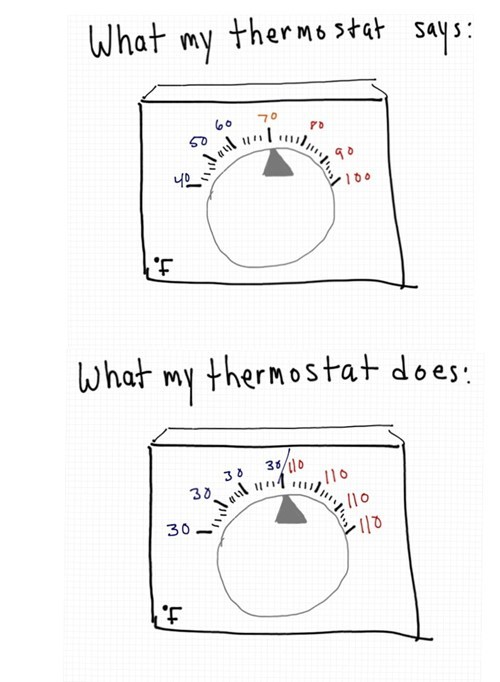 degrees,thermostat,Heat,winter,temperature
