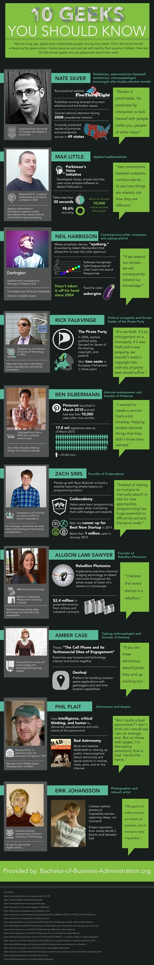 getting to know nate silver infographics geeks - 6850745856