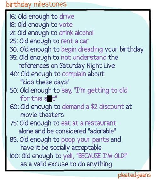 old alcohol birthday senior discount driving voting milestone - 6870252032