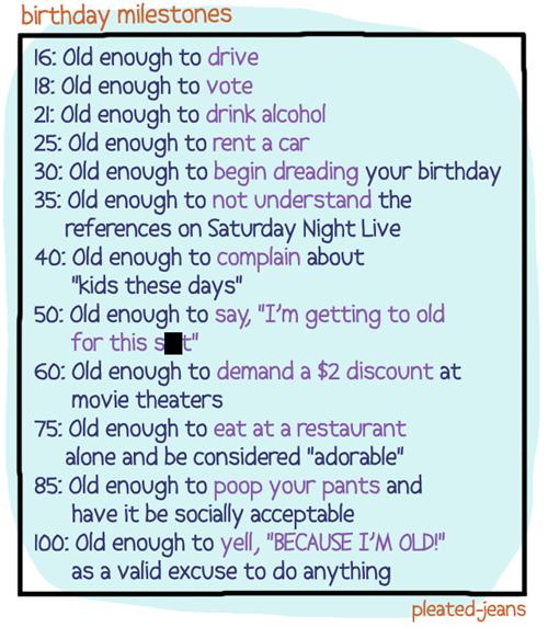 old,alcohol,birthday,senior discount,driving,voting,milestone