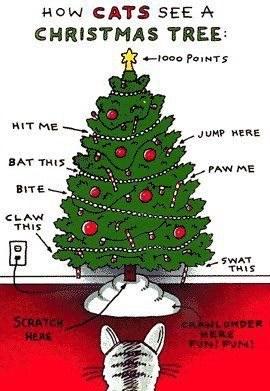 christmas,trees,illustrations,destruction,christmas trees,Cats