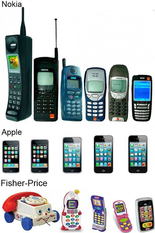 nokia,evolution,fisher price,smart phones,apple,g rated,AutocoWrecks