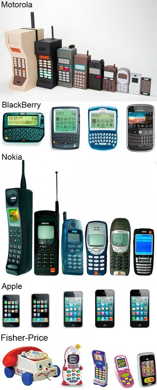 nokia,motorola,cell phones,toy,evolution,fisher price,apple,blackberry