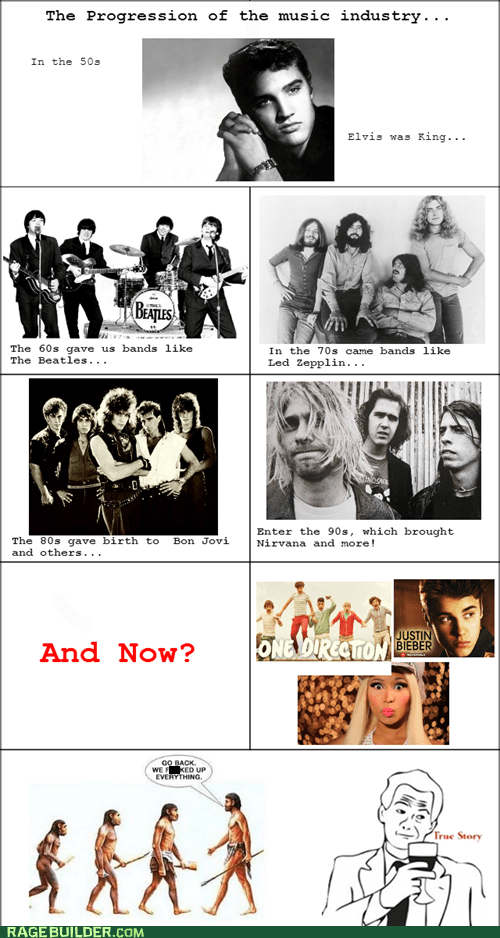 one direction,justin beiber,led zeppelin,Music,beatles,evolution,Elvis,niki minaj,bon jovi,nirvana