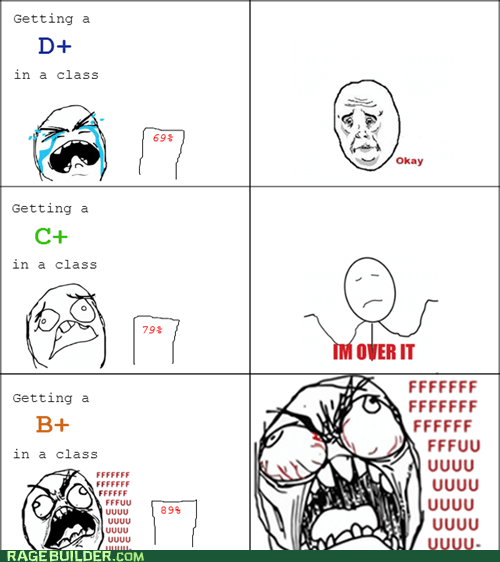 rage face trolling report card grades Okay FUUUUU truancy story - 6877606912
