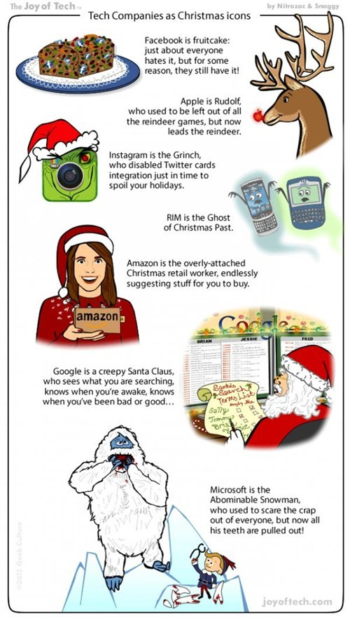 tech companies christmas icons instagram santa overly attached
