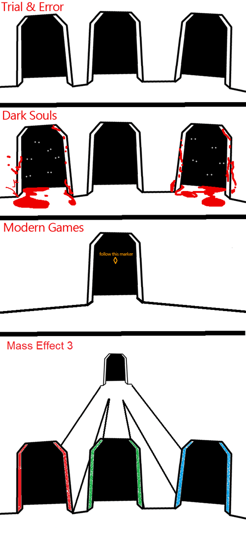 video game endings,dark souls,mass effect 3