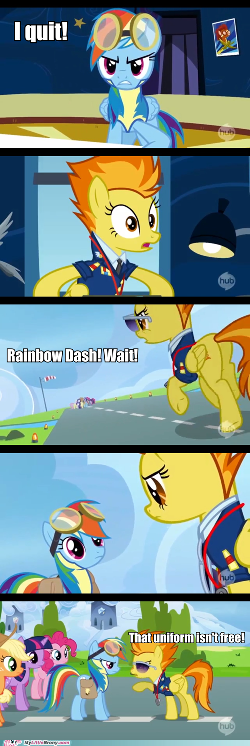 the hub,uniform,comics,wonderbolts