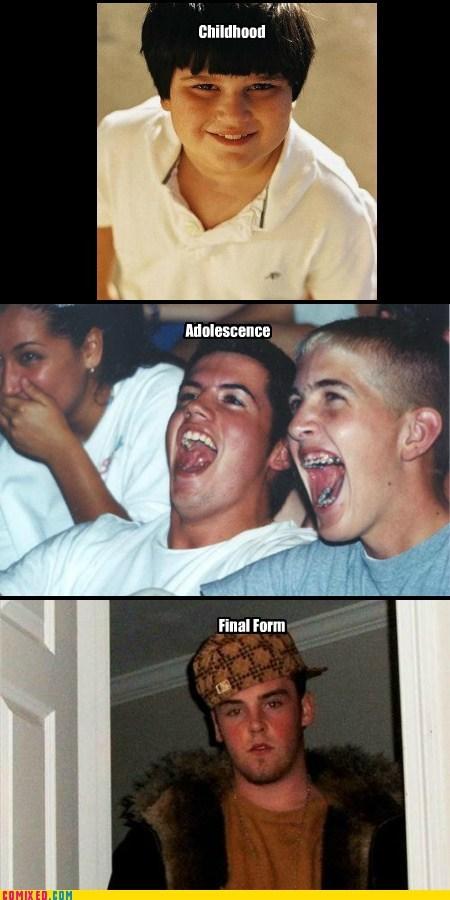 Evolution of Scumbag Steve