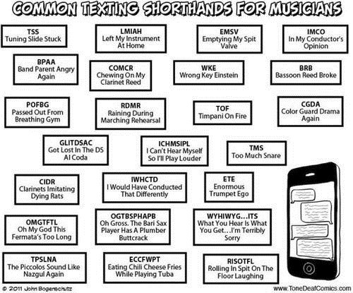 texting shorthand tone deaf comics musicians textspeak g rated AutocoWrecks - 6891435264