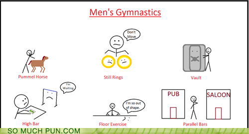gymnastics,similar sounding,literalism,double meaning,men's gymnastics