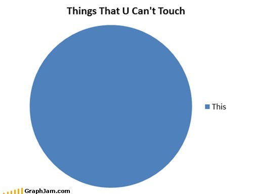 Blue - Things That U Can't Touch This GraphJam.com