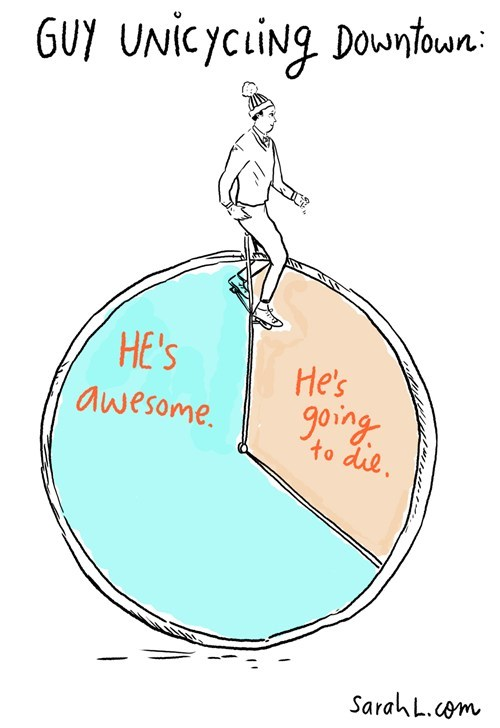 brave downtown dead unicycling Pie Chart - 6893710848