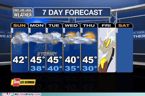 chaos forecast doom mayans end of the world - 6894453504