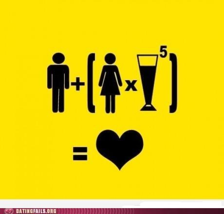 drinking bars formula alcohol love