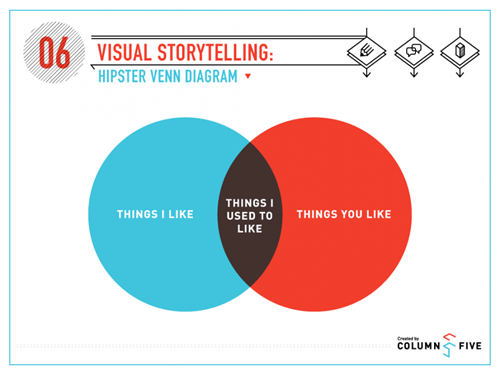before it was cool hipsters venn diagram - 6898061312