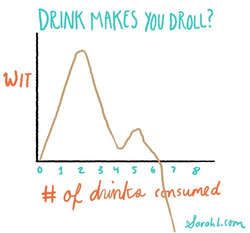 drinks alcohol too drunk - 6898224640