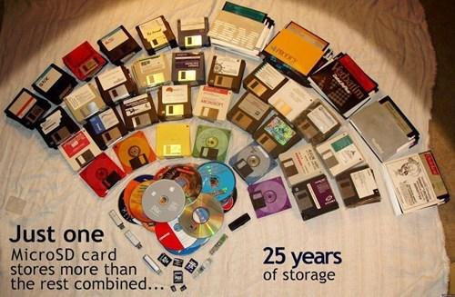 computers storage technology - 6899433472