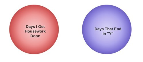 cleaning housework venn diagram chores