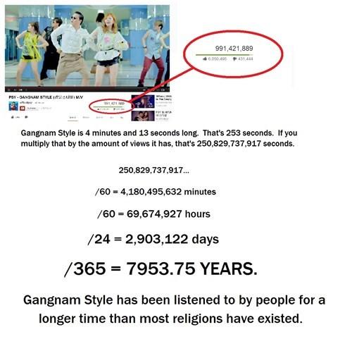 religions gangnam style psy - 6907017472