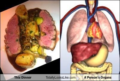 plate meal TLL diagram organs dinner food - 6909772032