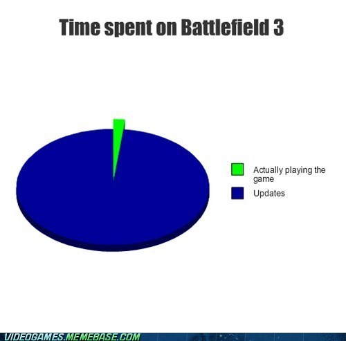 updates,Battlefield 3,graph