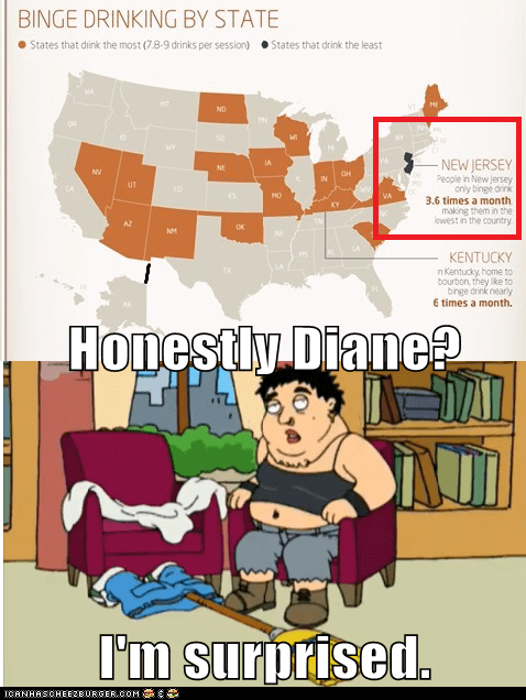 Honestly Diane I M Surprised Cheezburger Funny Memes Funny Pictures