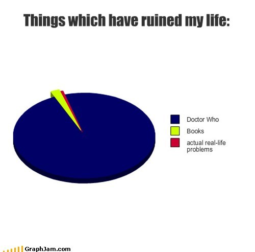 feels doctor who fandom problems Pie Chart - 6919822592