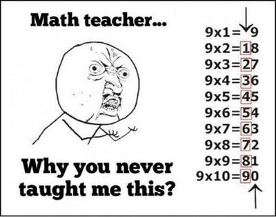 multiplication,teacher,9s,math