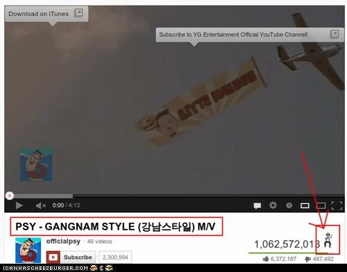 Gangnamception