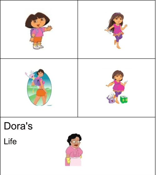 family guy,dora the explorer